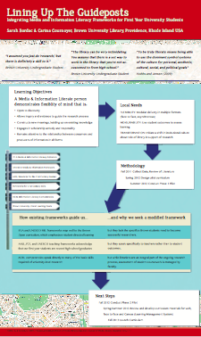 Lining up the guideposts: Integrating media and information literacy frameworks for first year university students.Poster presented by Evelyn and Cournoyer at the IFLA World Congress 2012 in Helskinki Finland.